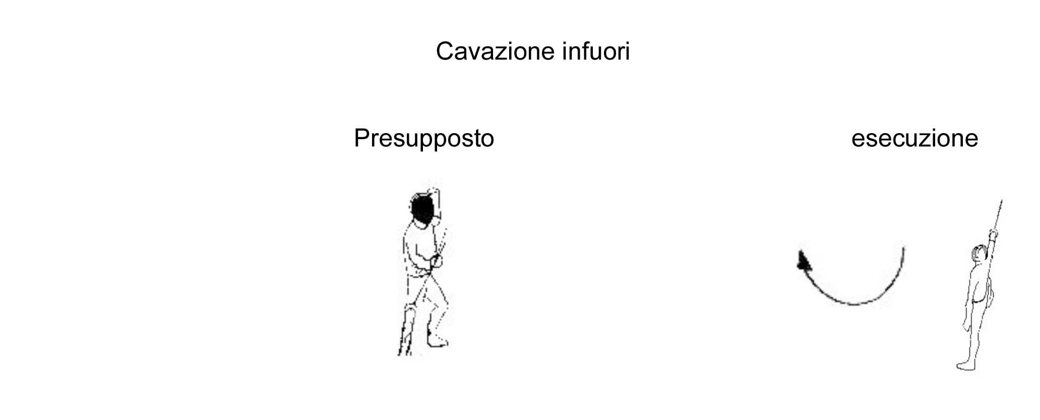 cavazione-infuor1