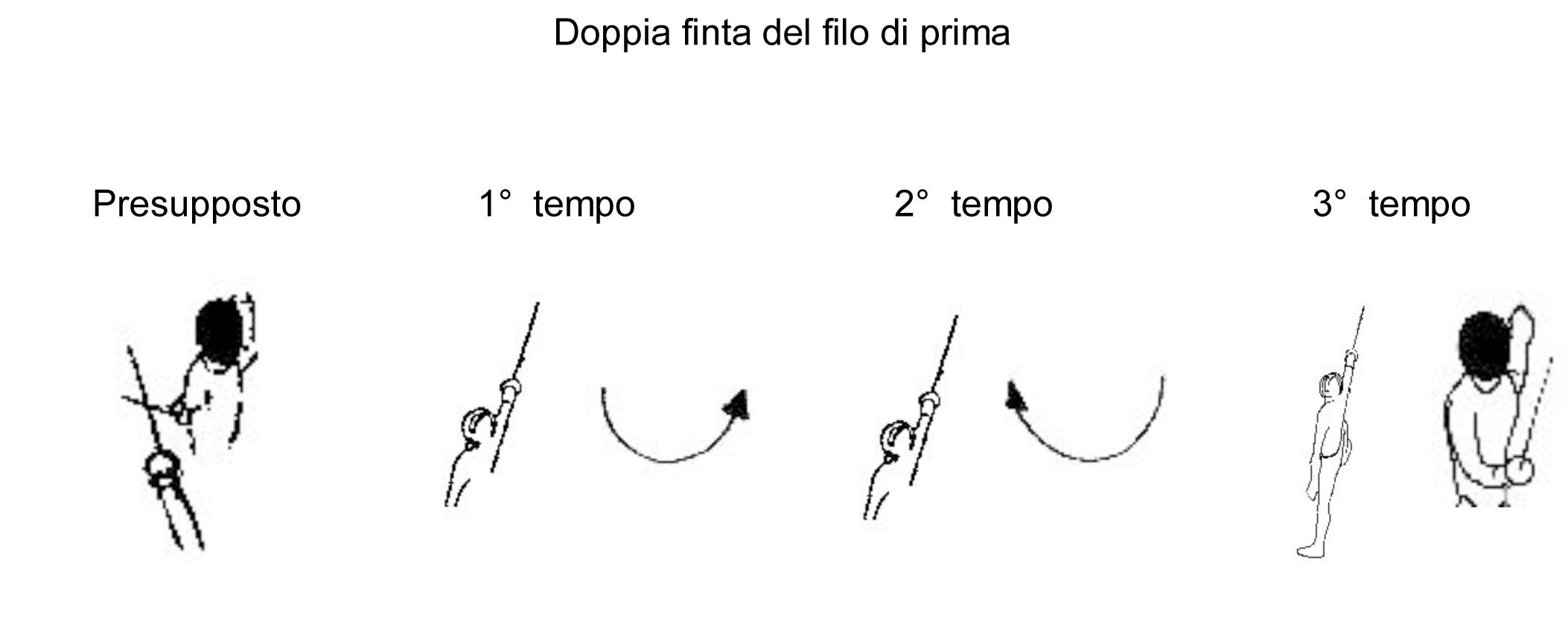 doppia-finta-del-filo-di-prima