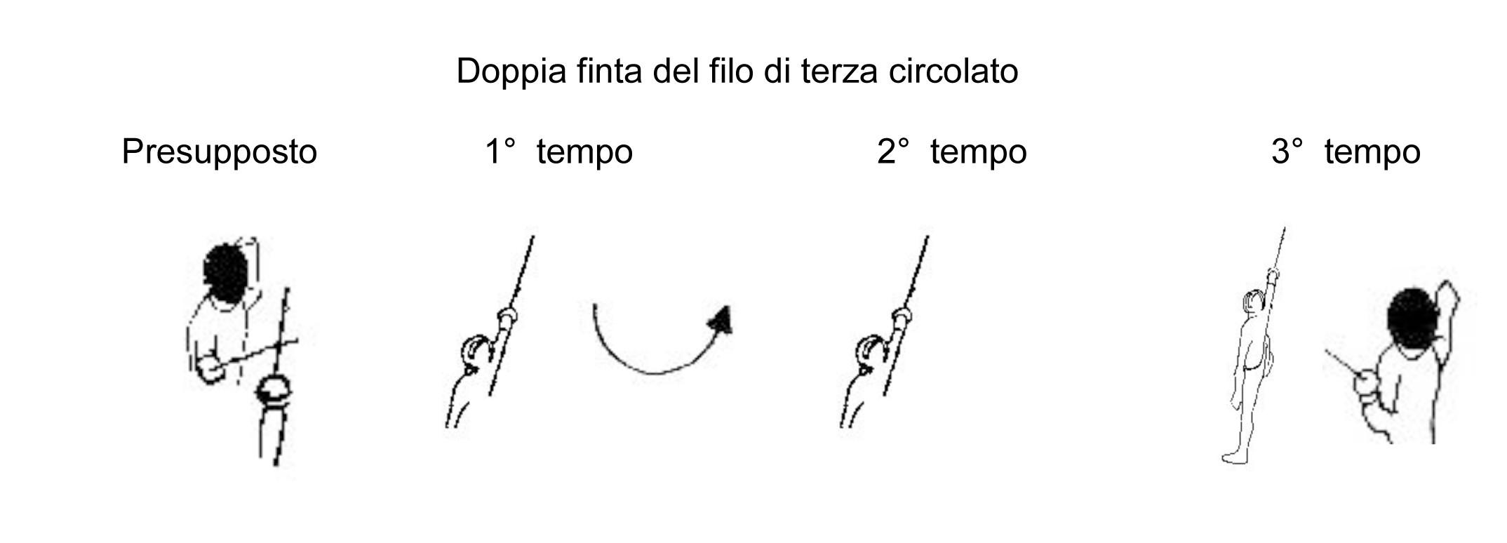 doppia-finta-del-filo-di-terza-circolato