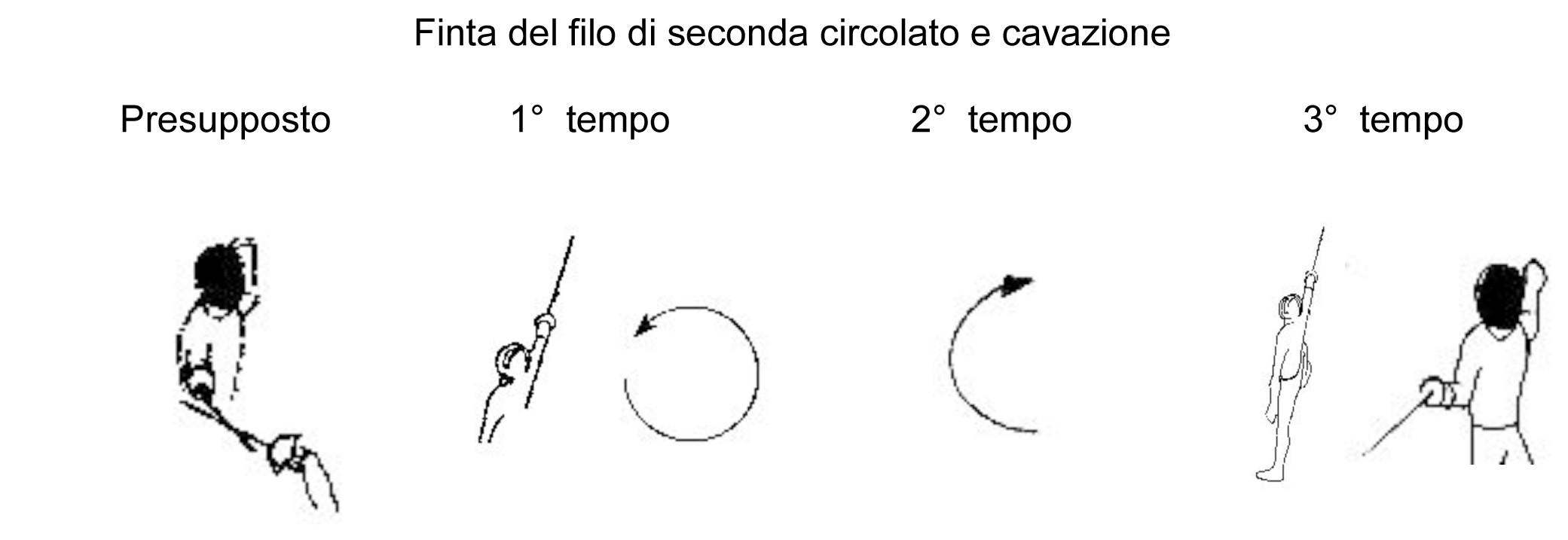 finta-del-filo-di-seconda-circolato-e-cavazione