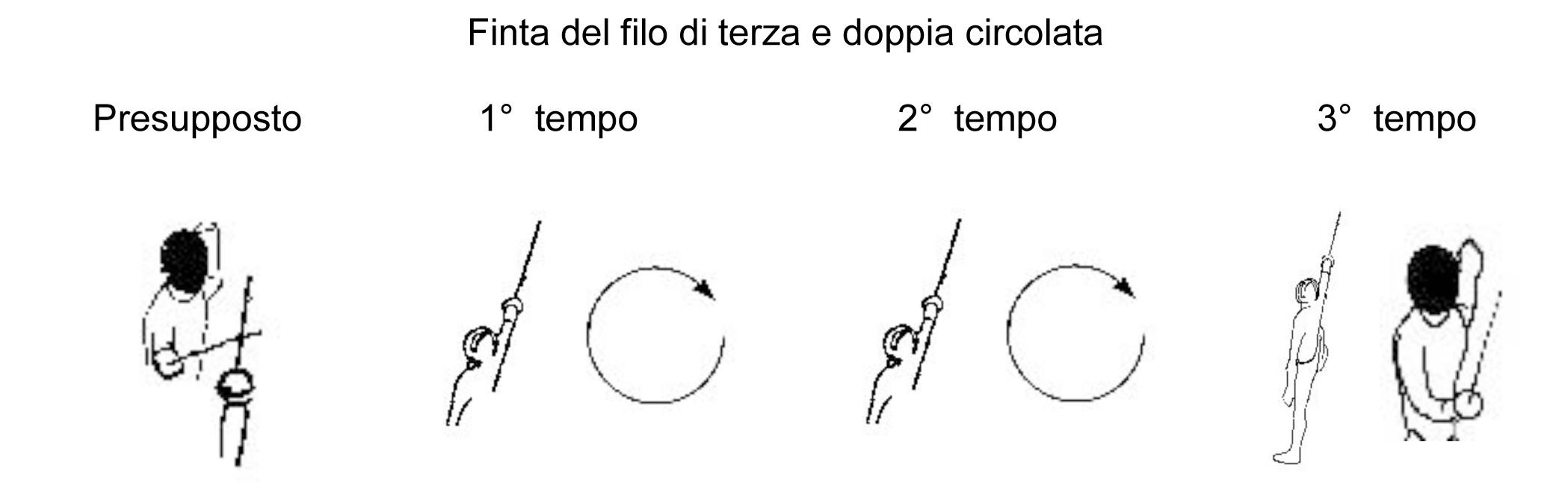 finta-del-filo-di-terza-e-doppia-circolata