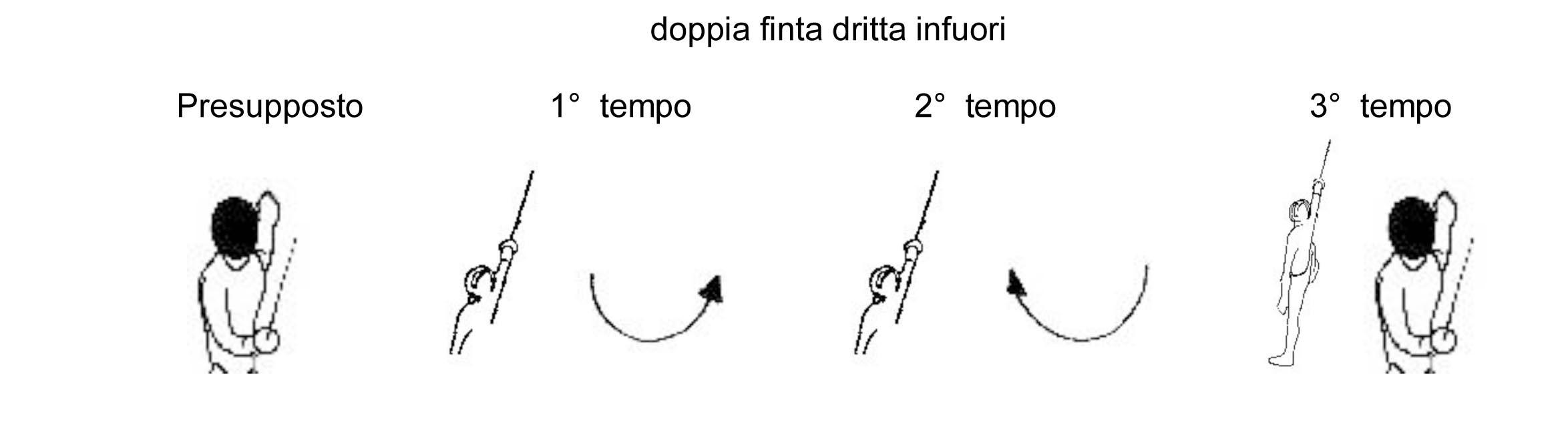 doppia-finta-dritta-infuori