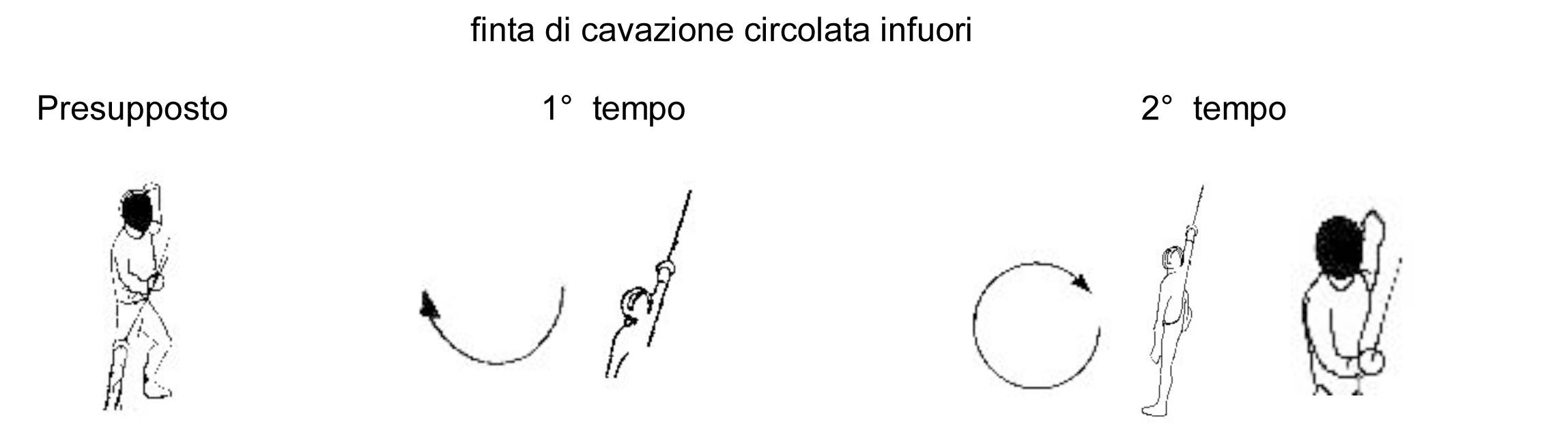finta-di-cavazione-circolata-infuor1