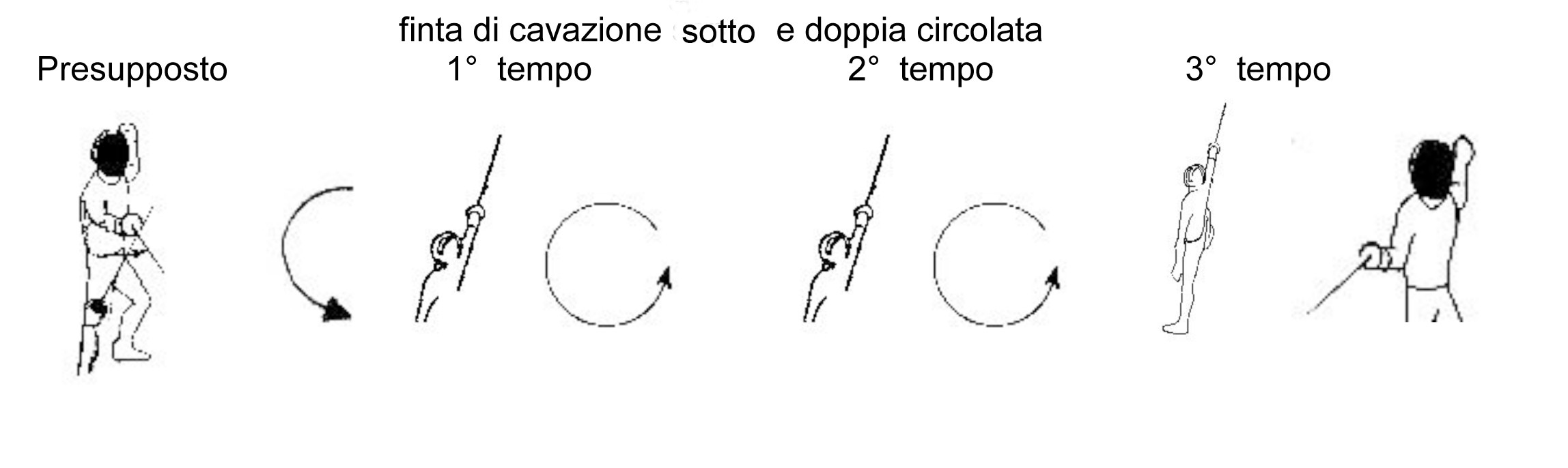 ss-finta-di-cavazione-sopra-e-doppia-circolata